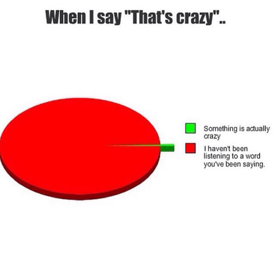 Funniest Collection Of Pie Chart Memes That Are So True