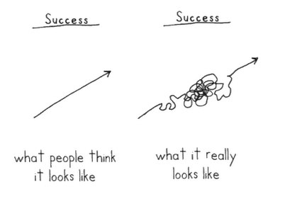 success-expectations-reality