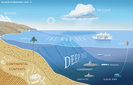 the-web-sea-google-porn