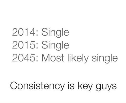 single-years-consistency