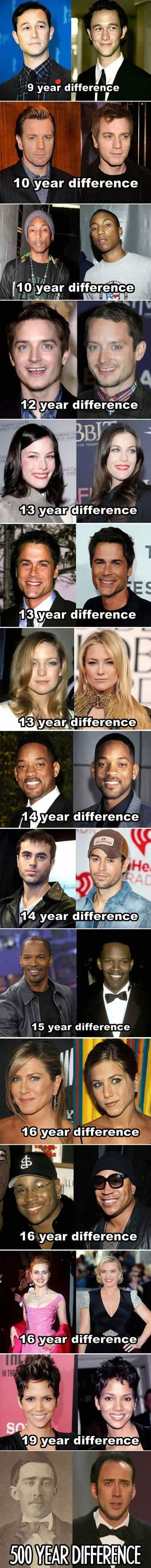 celebs-aging-difference-years