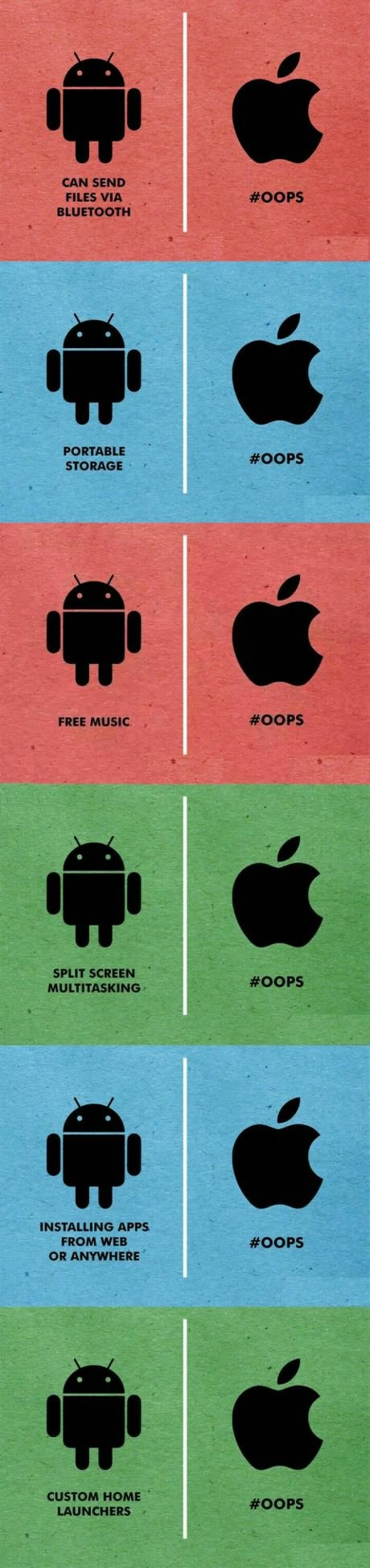iphone-vs-android-features