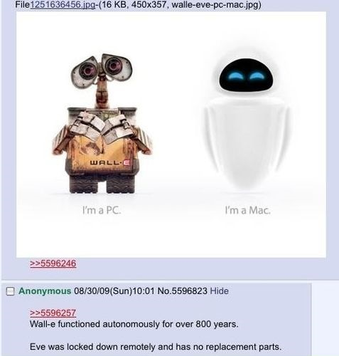 pc-mac-walle-eve