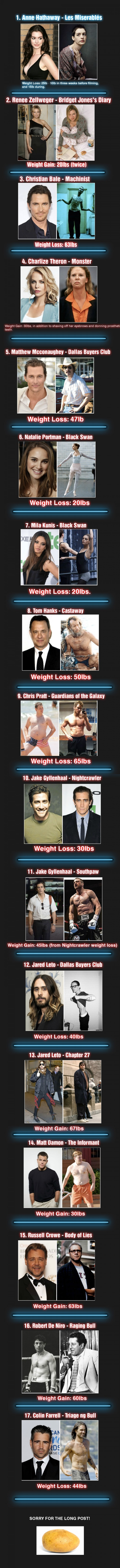 actors-weight-transformation-movies