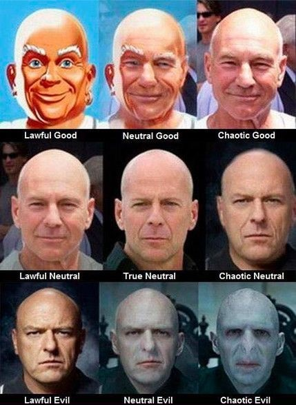 bald-men-actors-proper-voldemort