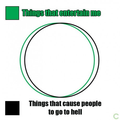 chart-funny-things-hell