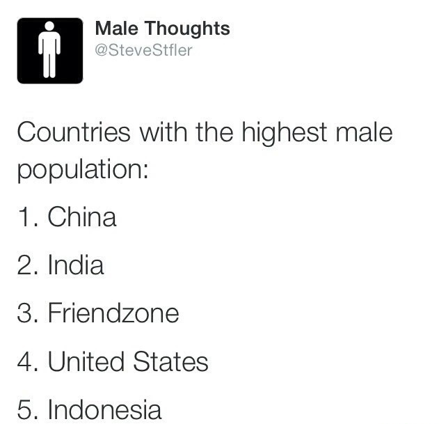 countries-male-population