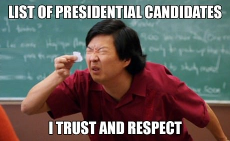 elections america president list us presidential election