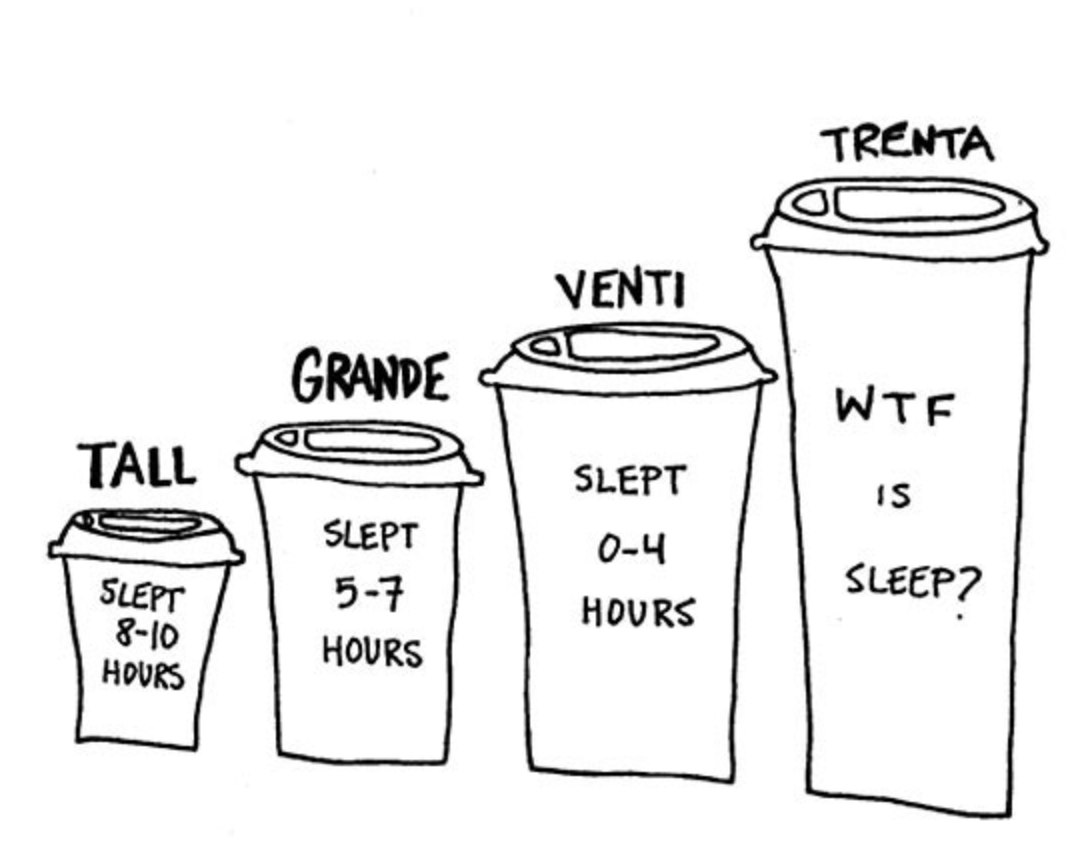 coffee-cups-sleep-sizes