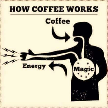 coffee-comics-energy