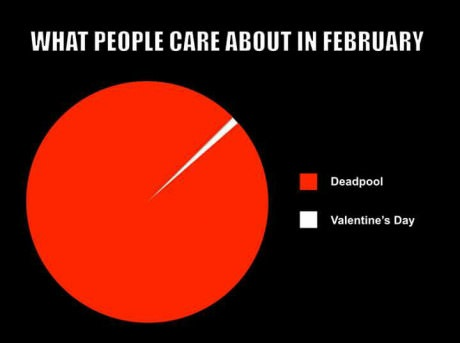 valentines-day-deadpool-chart