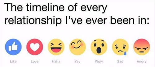 new-facebook-reactions-relationship