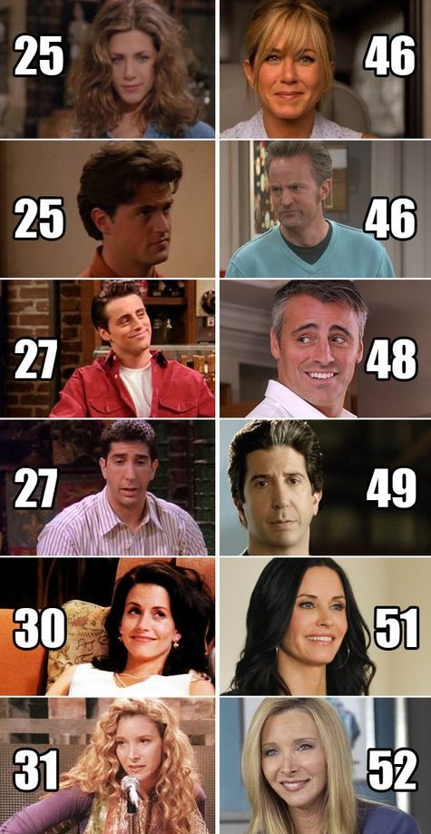 friends-cast-then-now