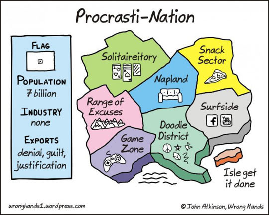 cool-procrastination-country-list