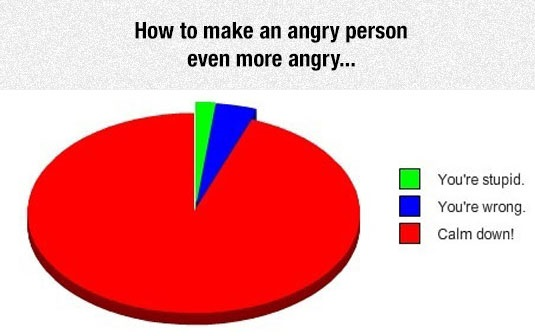 funny-angry-person-calm-down-chart