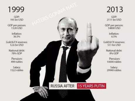 putin-russia-now-then