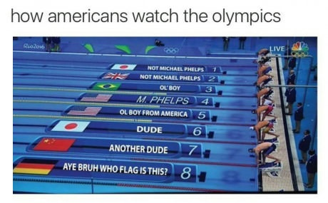americans-olympics-countries