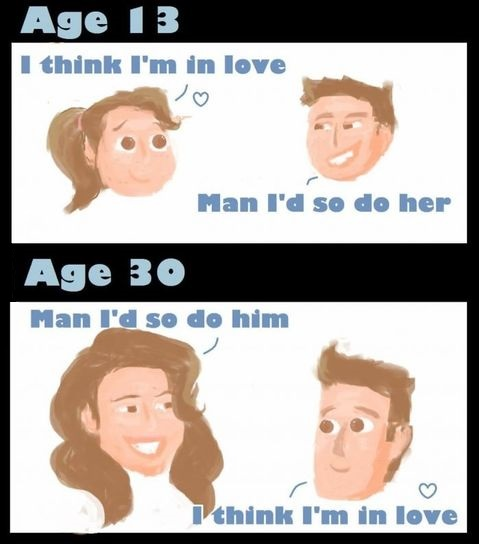 age-men-women-difference