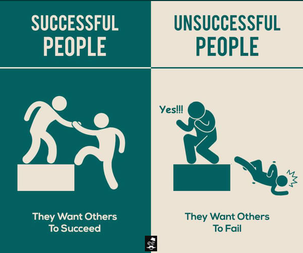 Way to Success: Know the Difference