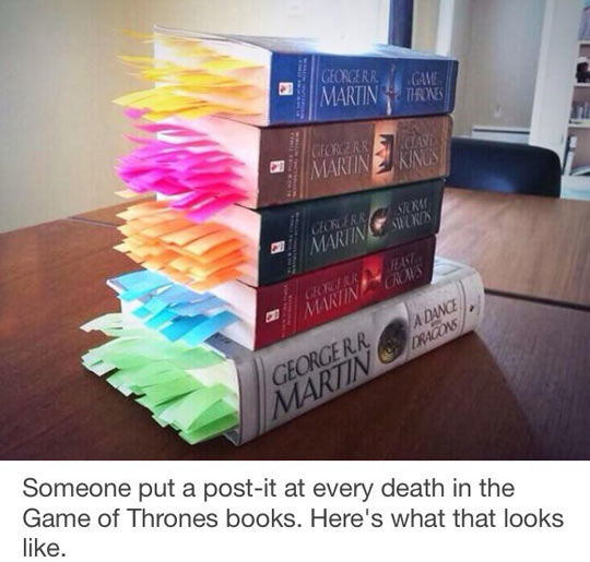 Deaths in Game of Thones