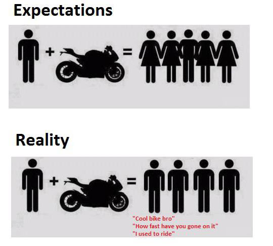 cool-bike-expectations-girls-wrong-friends