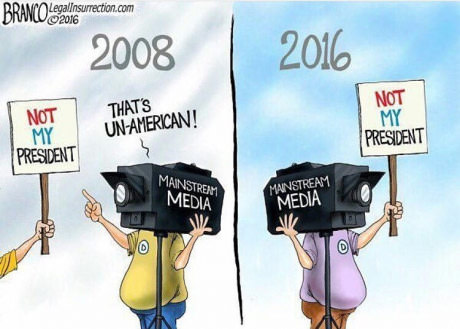 'Murica: then and now