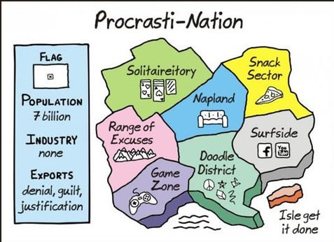 procrastination-map-laziness